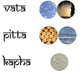 Ayurveda, die 3 Doshas - Vata Pitta Kapha