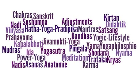 Inhalte-Themen-Yoga-Teacher-Training