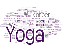 Yoga-FAQ