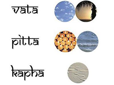 Vata-Pitta-Kapha-Dosha