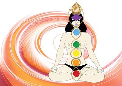 Ist Yoga spirituell