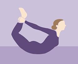 Yoga-Übung-Bogen-Dhanurasana