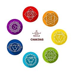 Was bedeutet Chakra?